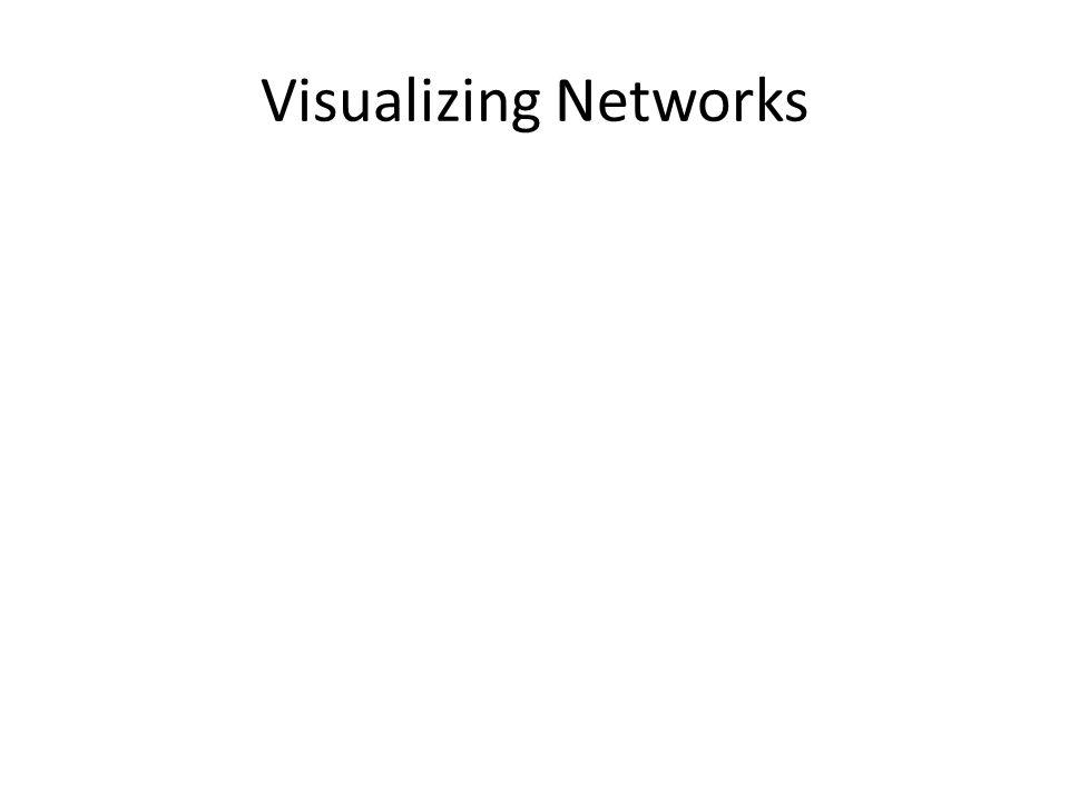 Visualizing Networks