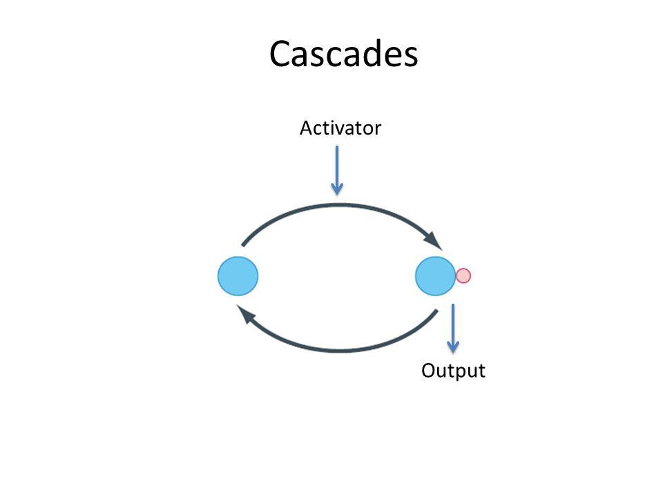 Cascades Activator Output