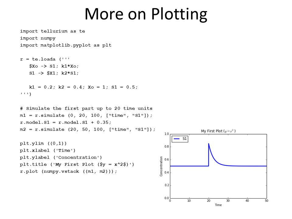 More on Plotting import tellurium as te import numpy import matplotlib.pyplot as plt r = te.loada ( $Xo -> S1; k1*Xo; S1 -> $X1; k2*S1; k1 = 0.2; k2 = 0.4; Xo = 1; S1 = 0.5; ) # Simulate the first part up to 20 time units m1 = r.simulate (0, 20, 100, [ time , S1 ]); r.model.S1 = r.model.S1 + 0.35; m2 = r.simulate (20, 50, 100, [ time , S1 ]); plt.ylim ((0,1)) plt.xlabel ( Time ) plt.ylabel ( Concentration ) plt.title ( My First Plot ($y = x^2$) ) r.plot (numpy.vstack ((m1, m2)));