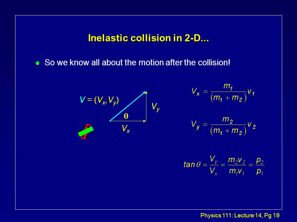 Physics 111: Lecture 14, Pg 18 Inelastic collision in 2-D...