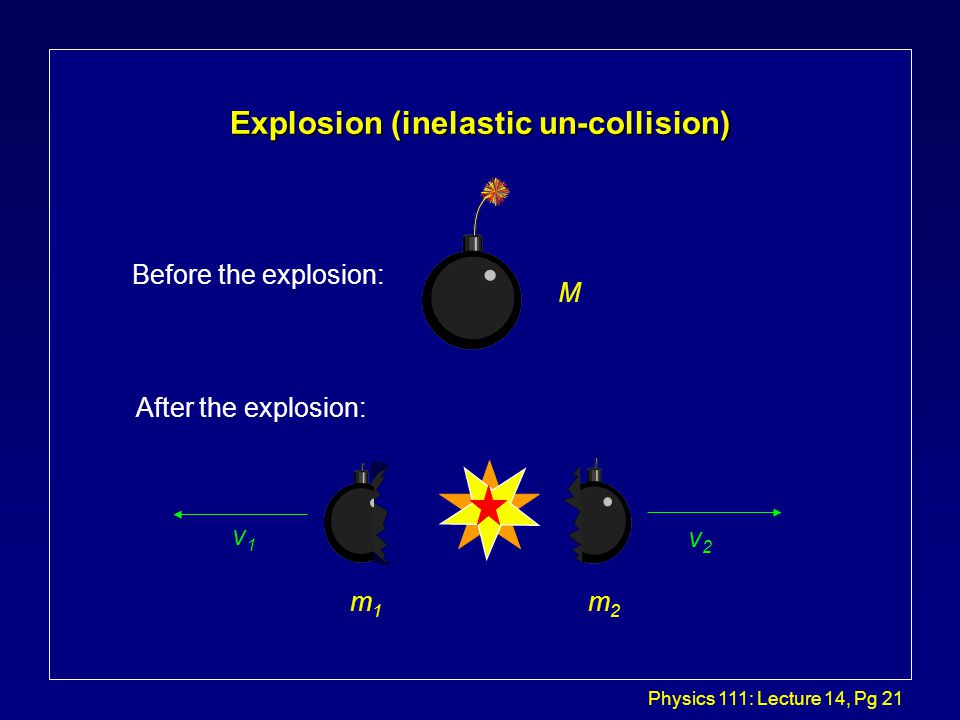 Physics 111: Lecture 14, Pg 20 Inelastic collision in 2-D...