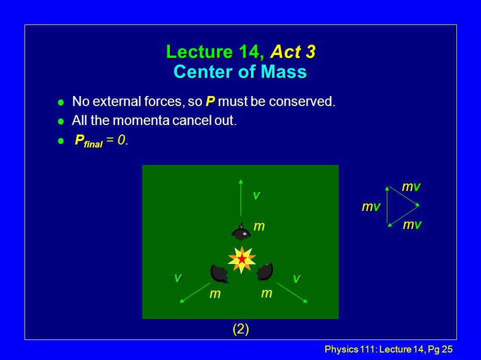 Physics 111: Lecture 14, Pg 24 Lecture 14, Act 3 Center of Mass mm v v v m (1) P l No external forces, so P must be conserved.