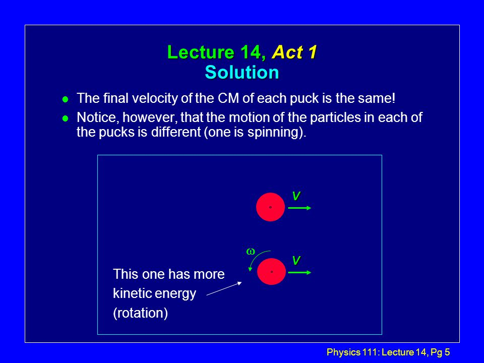 Physics 111: Lecture 14, Pg 4 AF l We have just shown that MA = F EXT l Acceleration depends only on external force, not on where it is applied.