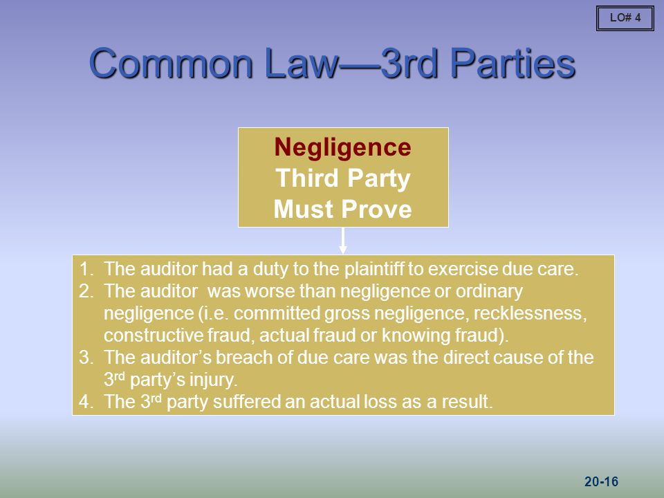 Common Law—3rd Parties Negligence Third Party Must Prove 1.The auditor had a duty to the plaintiff to exercise due care.