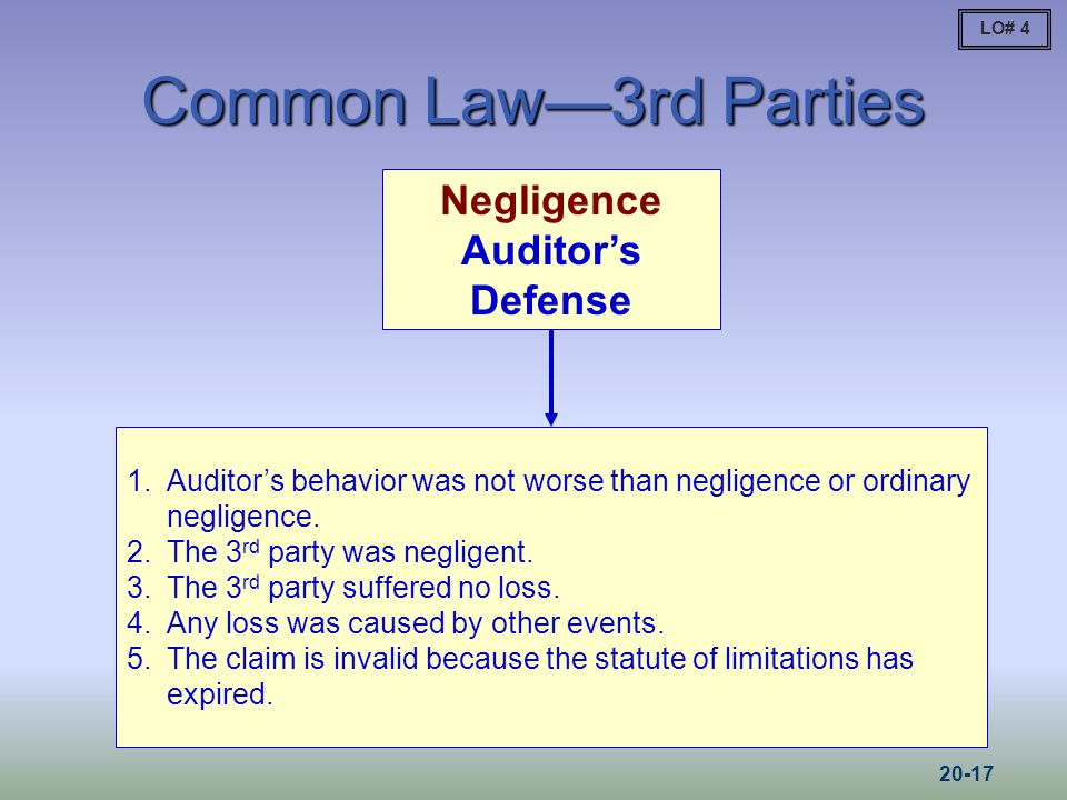 Common Law—3rd Parties Negligence Auditor's Defense 1.Auditor's behavior was not worse than negligence or ordinary negligence.