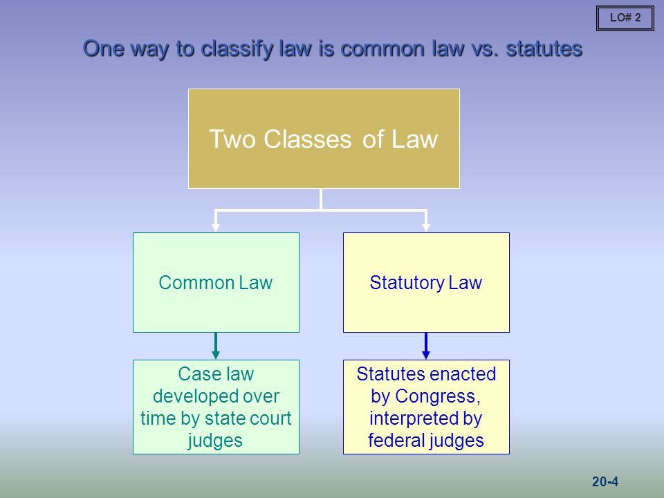 One way to classify law is common law vs.