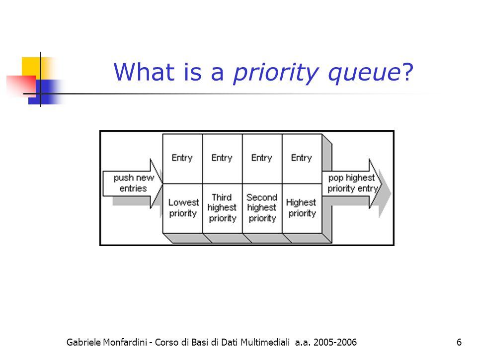 Gabriele Monfardini - Corso di Basi di Dati Multimediali a.a. 2005-2006 6 What is a priority queue