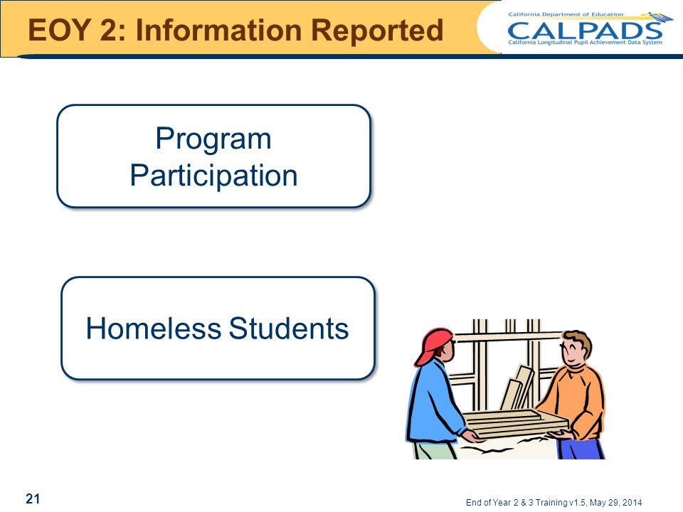 EOY 2: Information Reported End of Year 2 & 3 Training v1.5, May 29, 2014 Program Participation Homeless Students 21