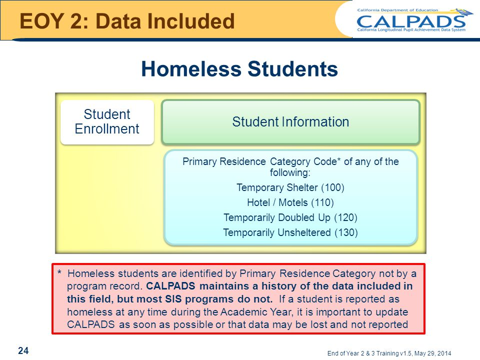 EOY 2: Data Included End of Year 2 & 3 Training v1.5, May 29, 2014 * Homeless students are identified by Primary Residence Category not by a program record.