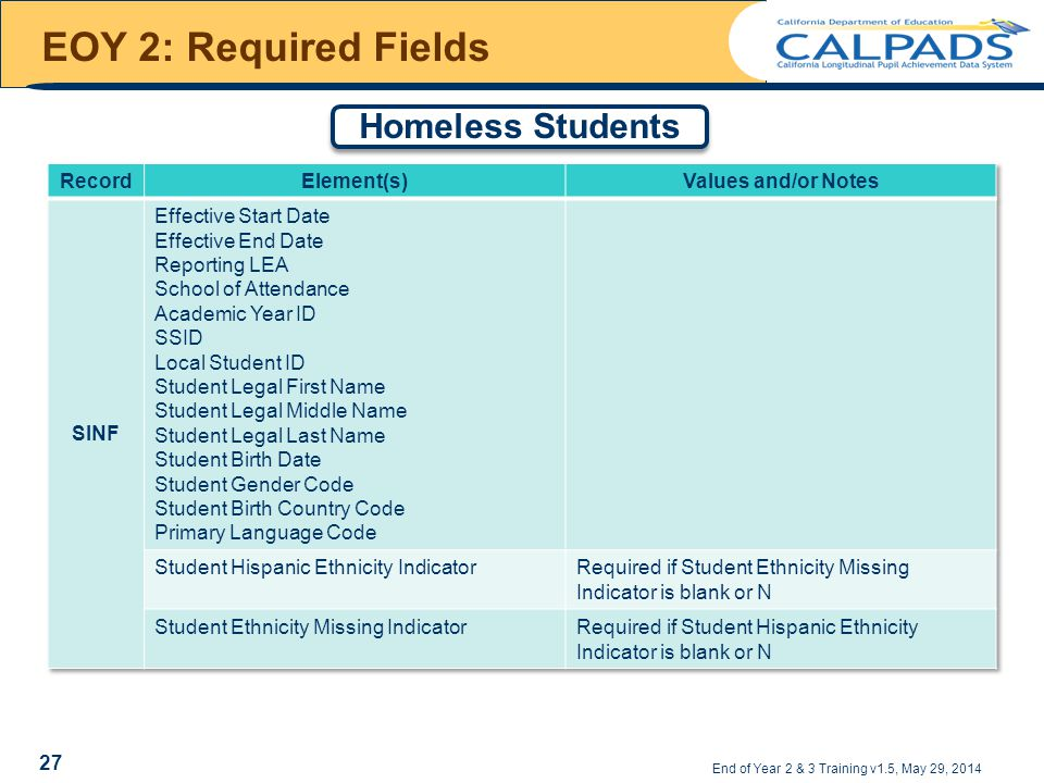 EOY 2: Required Fields End of Year 2 & 3 Training v1.5, May 29, 2014 Homeless Students 27