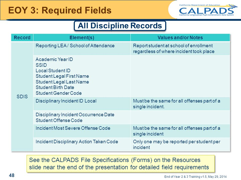 EOY 3: Required Fields End of Year 2 & 3 Training v1.5, May 29, 2014 See the CALPADS File Specifications (Forms) on the Resources slide near the end of the presentation for detailed field requirements All Discipline Records 48