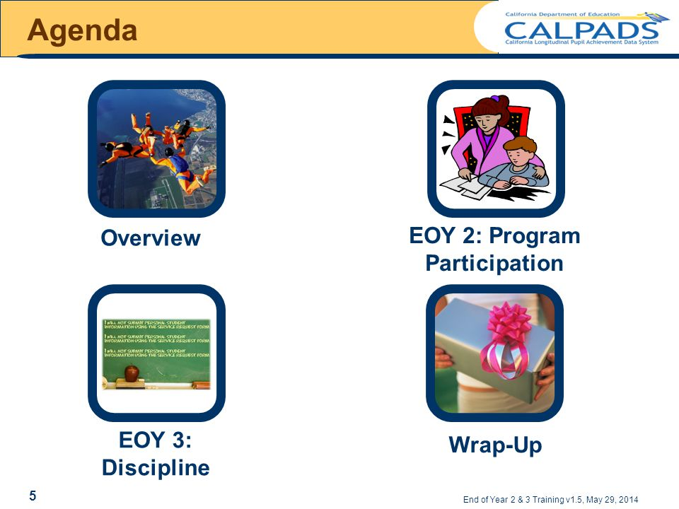 Agenda End of Year 2 & 3 Training v1.5, May 29, 2014 5 EOY 2: Program Participation Wrap-Up Overview EOY 3: Discipline