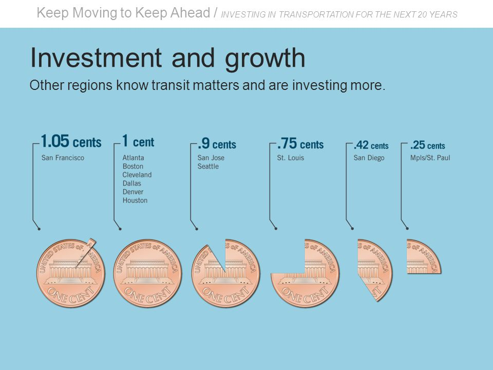 Keep Moving to Keep Ahead / INVESTING IN TRANSPORTATION FOR THE NEXT 20 YEARS Investment and growth Other regions know transit matters and are investing more.
