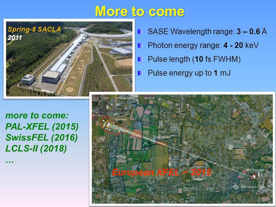 SASE Wavelength range: 3 – 0.6 Å Photon energy range: 4 - 20 keV Pulse length (10 fs FWHM) Pulse energy up to 1 mJ Spring-8 SACLA 2011 More to come more to come: PAL-XFEL (2015) SwissFEL (2016) LCLS-II (2018) … 25 European XFEL ~ 2015