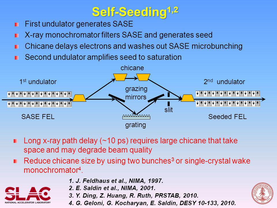 chicane 1 st undulator2 nd undulator SASE FEL grating Seeded FEL grazing mirrors slit Self-Seeding 1,2 First undulator generates SASE X-ray monochromator filters SASE and generates seed Chicane delays electrons and washes out SASE microbunching Second undulator amplifies seed to saturation Long x-ray path delay (~10 ps) requires large chicane that take space and may degrade beam quality Reduce chicane size by using two bunches 3 or single-crystal wake monochromator 4.