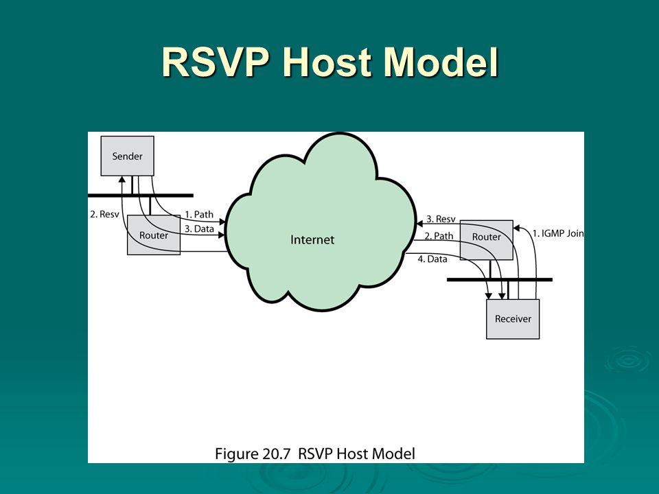 RSVP Host Model