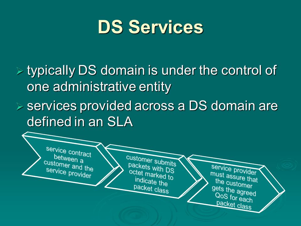 DS Services  typically DS domain is under the control of one administrative entity  services provided across a DS domain are defined in an SLA