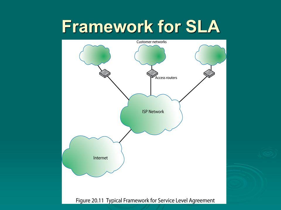 Framework for SLA