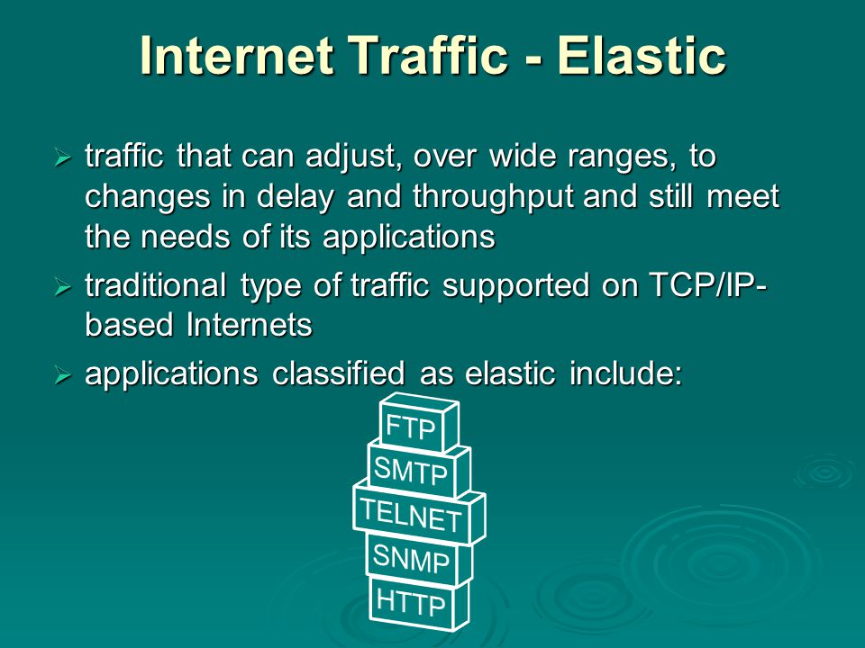 Internet Traffic - Inelastic  does not easily adapt, if at all, to changes in delay and throughput across an internet real-time traffic real-time traffic  new internet architecture requirements: resource reservation protocol resource reservation protocol elastic traffic still needs to be supported elastic traffic still needs to be supported requirements for inelastic traffic include : Throughput Delay Jitter Packet loss