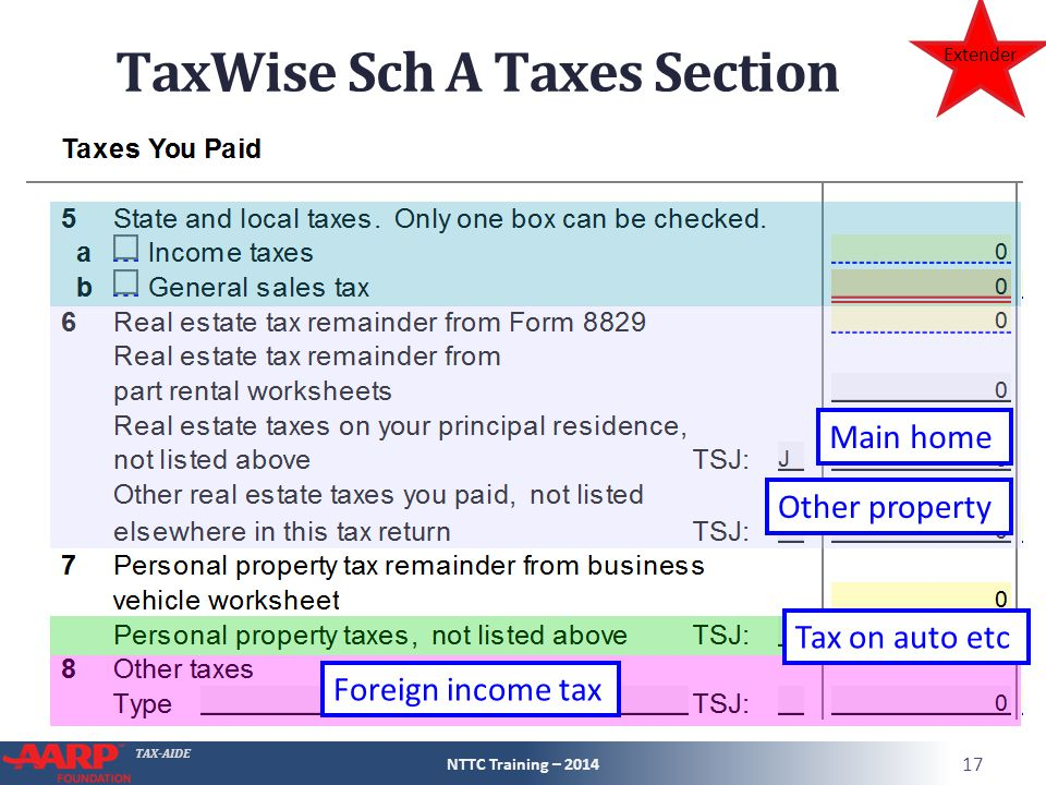TAX-AIDE TaxWise Sch A Taxes Section NTTC Training – 2014 17 Other property Main home Tax on auto etc Foreign income tax Extender