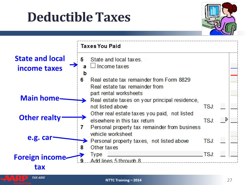 TAX-AIDE Deductible Taxes NTTC Training – 2014 27 State and local income taxes Main home Other realty e.g.