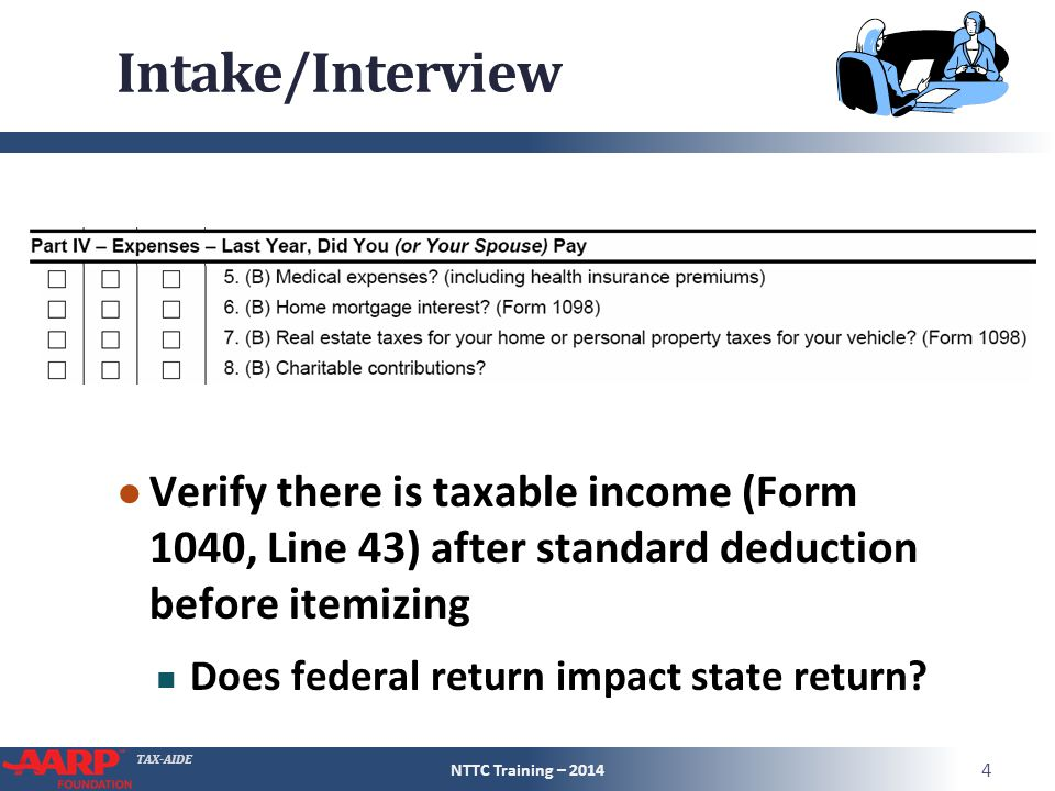 TAX-AIDE Interest ● Home Mortgage Line 10 – Interest/Points from Form 1098 Line 11 – Interest if not on Form 1098 Line 12 – Points not on Form 1098 Line 13 – Qualified mortgage Insurance premium ● Line 14 – Investment interest – out of scope NTTC Training – 2014 35 Pub 17 fig 23A & 23B Extender