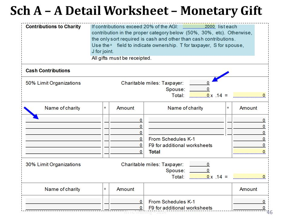 Sch A – A Detail Worksheet – Monetary Gift NTTC Training – 2014 46