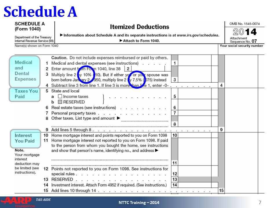 TAX-AIDE Schedule A NTTC Training – 2014 7