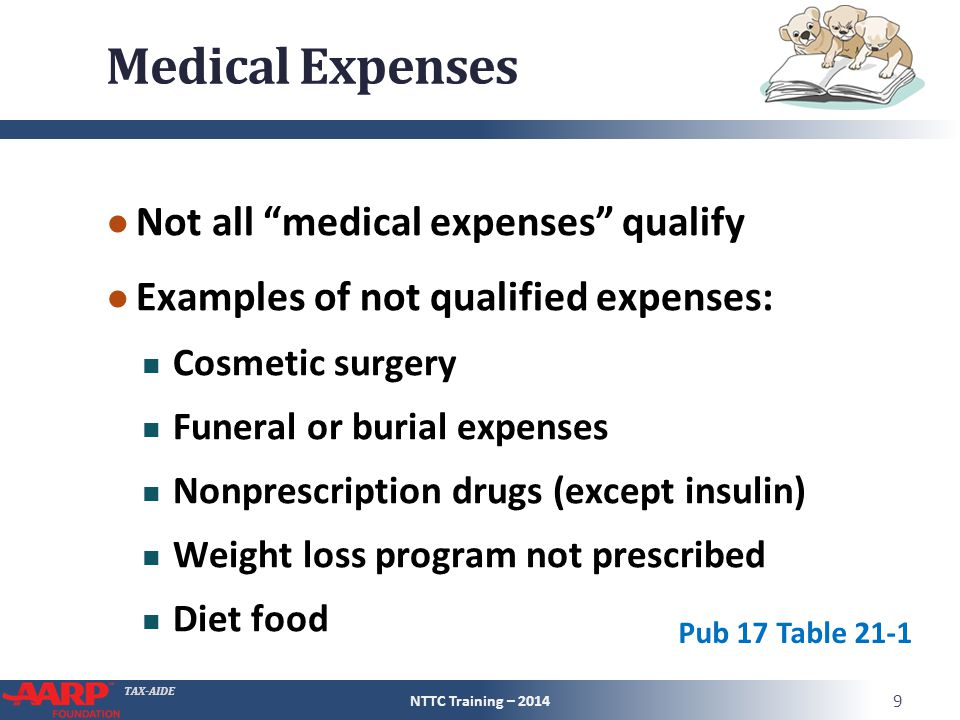 TAX-AIDE Medical Expenses ● Must be paid during tax year Cannot be reimbursed expenses including expenses claimed for HSA ● Only for taxpayer, spouse, dependents or individuals that would have been dependent except for gross income or filing situation – when paid or when incurred ● 24¢/mile for travel for medical purposes NTTC Training – 2014 10