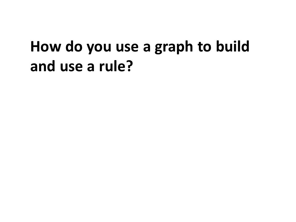 How do you use a graph to build and use a rule