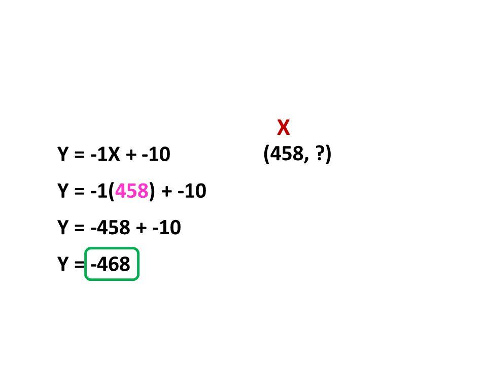 Y = -1X + -10 (458, ?) X Y = -1(458) + -10 Y = -458 + -10 Y = -468