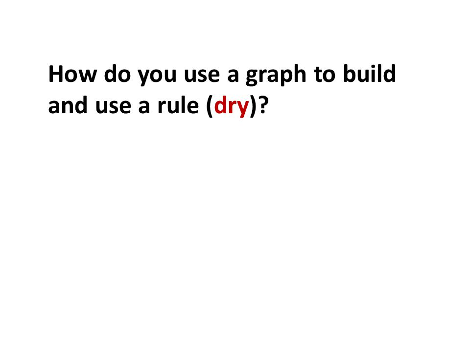 How do you use a graph to build and use a rule (dry)