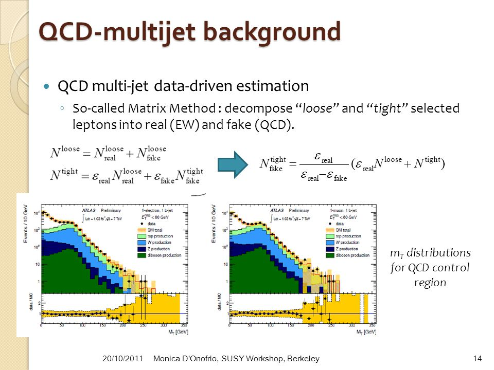 "QCD-multijet background QCD multi-jet data-driven estimation ◦ So-called Matrix Method : decompose ""loose"" and ""tight"" selected leptons into real (EW)"