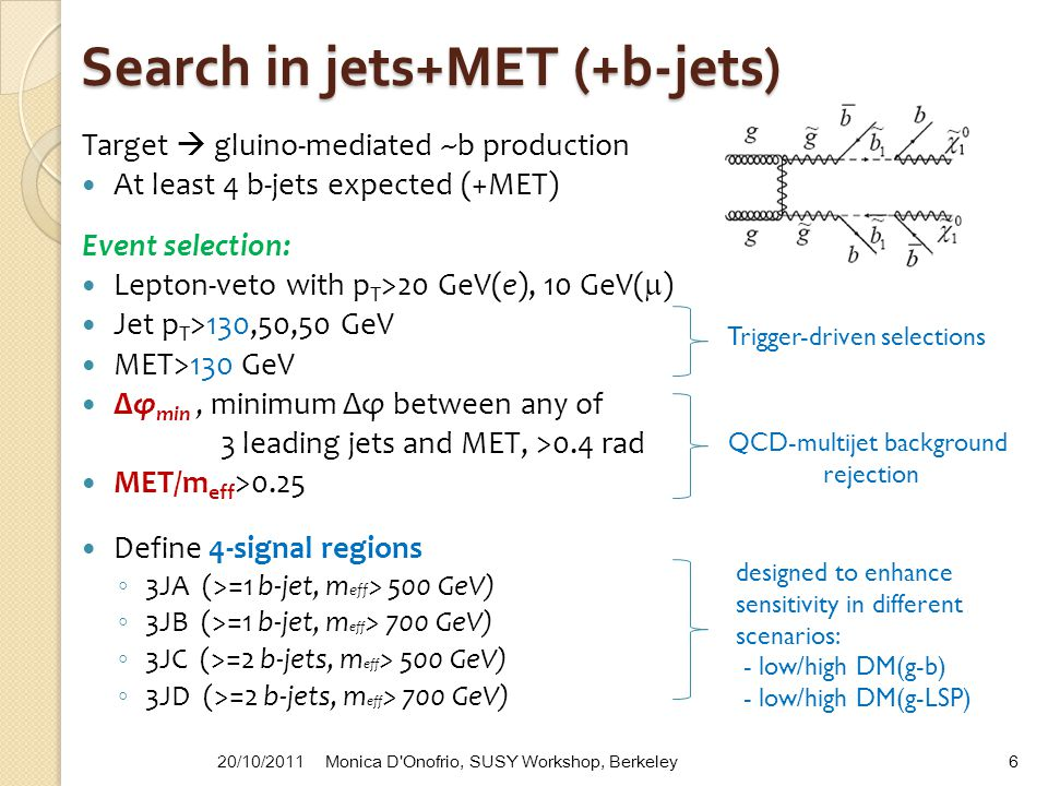 Search in jets+MET (+b-jets) Target  gluino-mediated ~b production At least 4 b-jets expected (+MET) Event selection: Lepton-veto with p T >20 GeV(e)