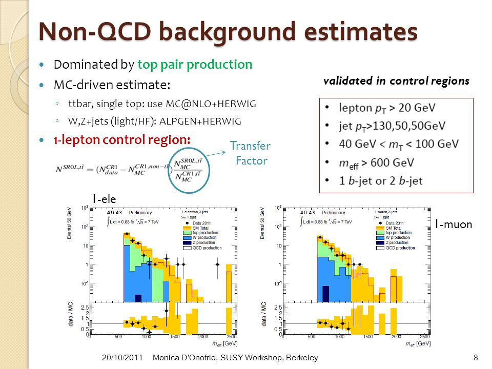 Non-QCD background estimates Dominated by top pair production MC-driven estimate: ◦ ttbar, single top: use MC@NLO+HERWIG ◦ W,Z+jets (light/HF): ALPGEN
