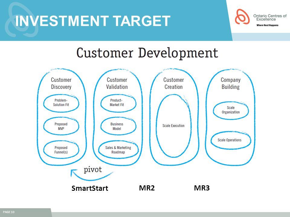 INVESTMENT TARGET PAGE 10 SmartStart MR2MR3