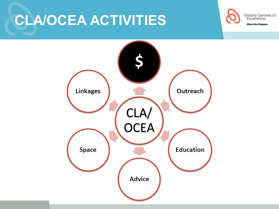 CLA/OCEA ACTIVITIES CLA/ OCEA $ OutreachEducationAdviceSpaceLinkages