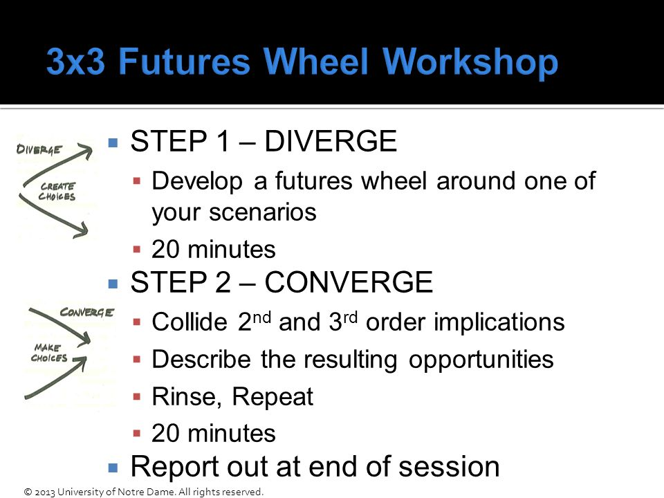  STEP 1 – DIVERGE  Develop a futures wheel around one of your scenarios  20 minutes  STEP 2 – CONVERGE  Collide 2 nd and 3 rd order implications  Describe the resulting opportunities  Rinse, Repeat  20 minutes  Report out at end of session © 2013 University of Notre Dame.