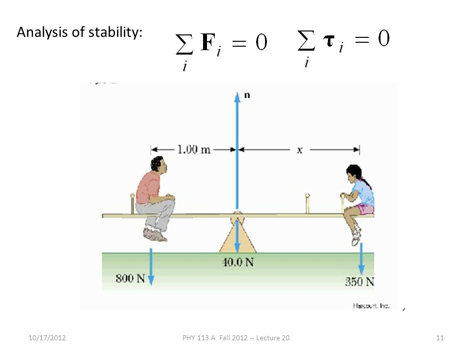 10/17/2012PHY 113 A Fall 2012 -- Lecture 2011 Analysis of stability: