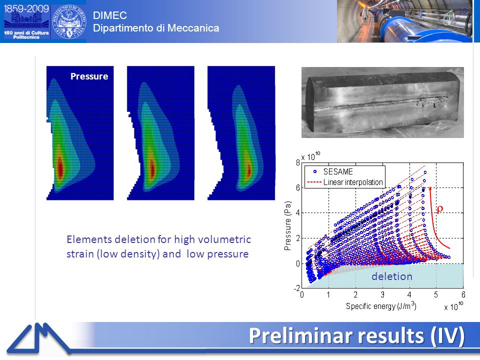 DIMEC Dipartimento di Meccanica Preliminar results (IV) 13 Elements deletion for high volumetric strain (low density) and low pressure Pressure  deletion