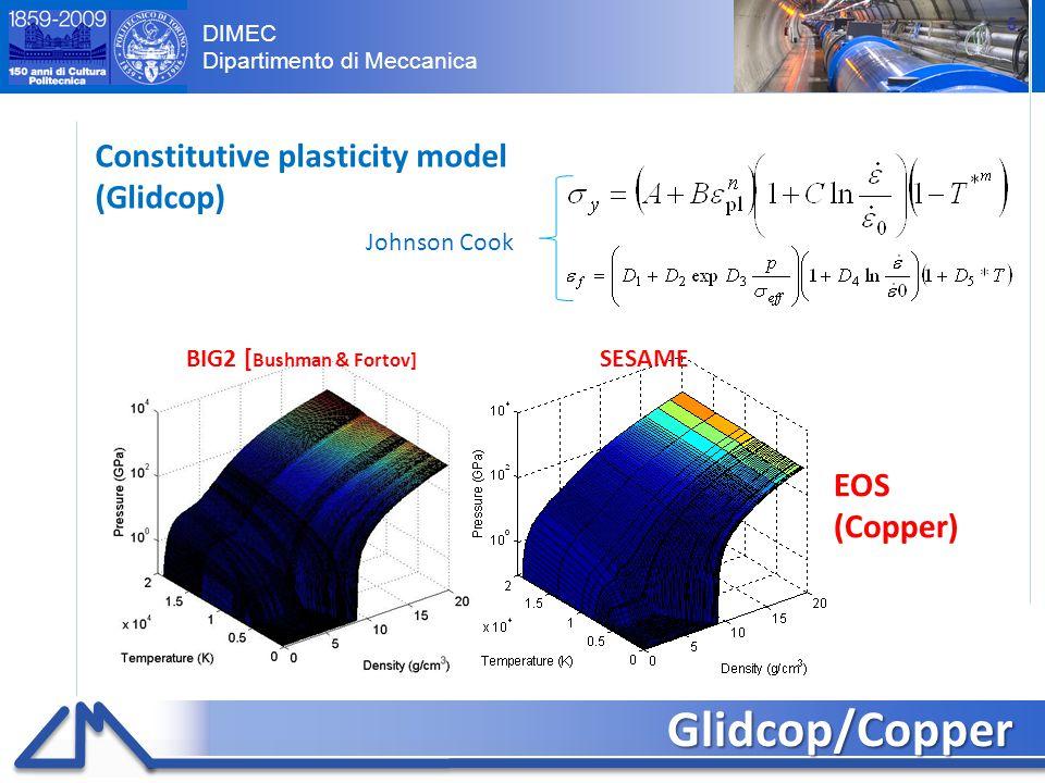 DIMEC Dipartimento di Meccanica Plasticity - Temperature 6 850°C 150 °C Glidcop