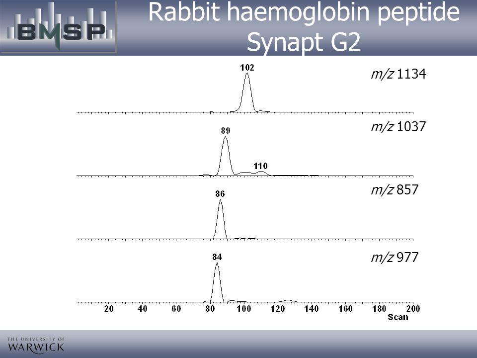 Rabbit haemoglobin peptide ATD comparison Synapt G2 m/z 977 m/z 857 m/z 1037 m/z 1134