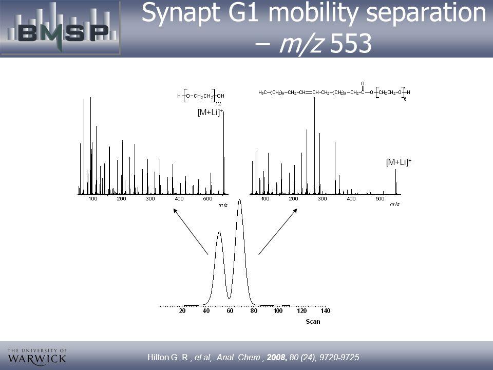 Synapt G1 mobility separation – m/z 861 [M+Li] + Hilton G.
