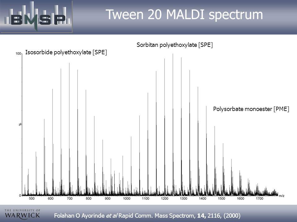 Tween 40 overall averaged spectrum