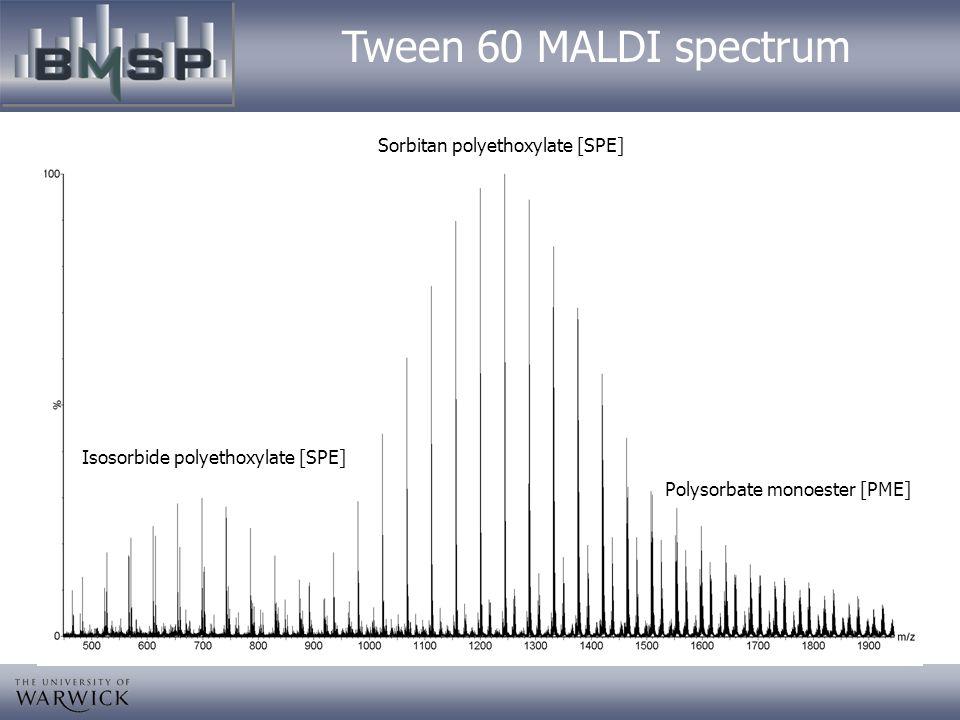 Tween 80 overall averaged spectrum