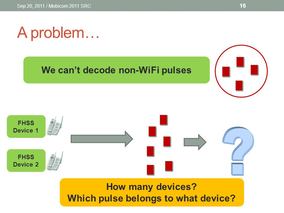 A problem… FHSS Device 1 FHSS Device 2 We can't decode non-WiFi pulses Sep 20, 2011 / Mobicom 2011 SRC 16 How many devices.