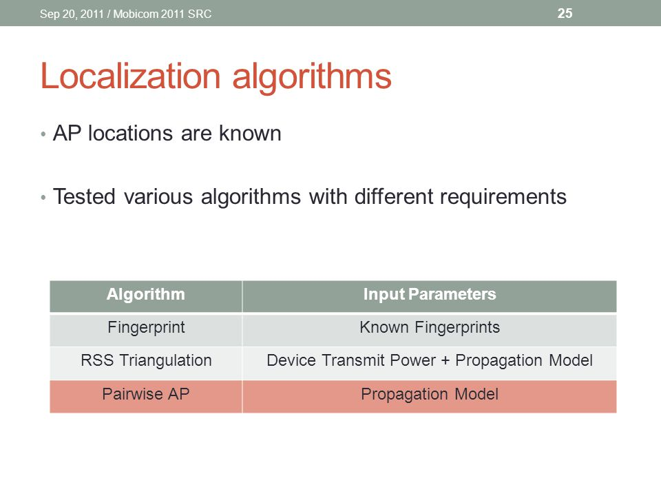 Localization algorithms AP locations are known Tested various algorithms with different requirements AlgorithmInput Parameters FingerprintKnown Fingerprints RSS TriangulationDevice Transmit Power + Propagation Model Pairwise APPropagation Model Sep 20, 2011 / Mobicom 2011 SRC 25