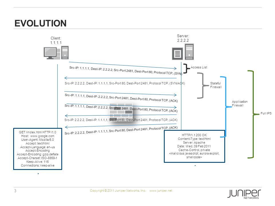3 Copyright © 2011 Juniper Networks, Inc.