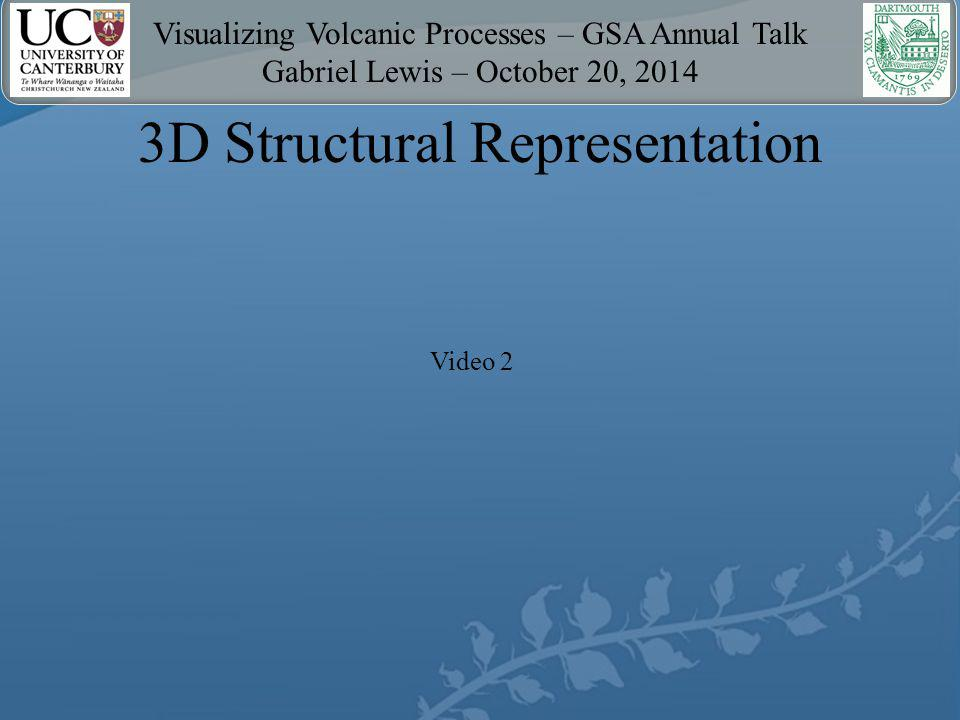 Visualizing Volcanic Processes – GSA Annual Talk Gabriel Lewis – October 20, 2014 3D Structural Representation Video 2