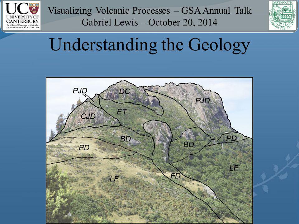 Visualizing Volcanic Processes – GSA Annual Talk Gabriel Lewis – October 20, 2014 2D Geological Representation